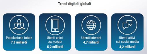 imm4 - trend digitali